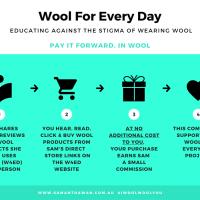 Buy Wool
